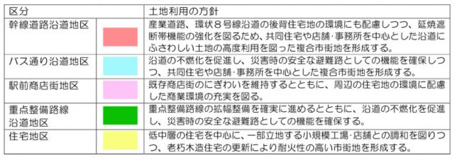 羽田地区防災街区整備計画